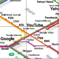 mappaweb