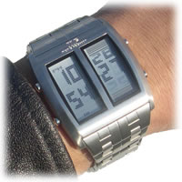 ML Watch